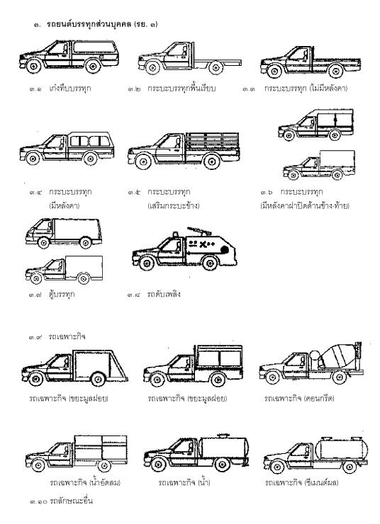 รถบรรทุกส่วนบุคคล