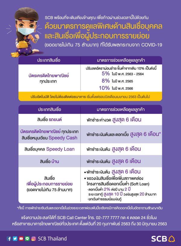 พักชำระหนี้รถยนต์ธนาคารไทยพาณิชย์